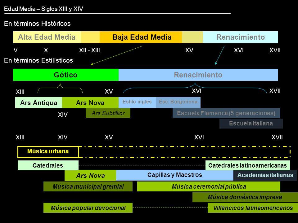 Edad Media – Siglos XIII y XIV En términos Históricos Baja Edad MediaAlta Edad MediaRenacimiento XII - XIIIXVXVIXVXVII En términos Estilísticos Gótico