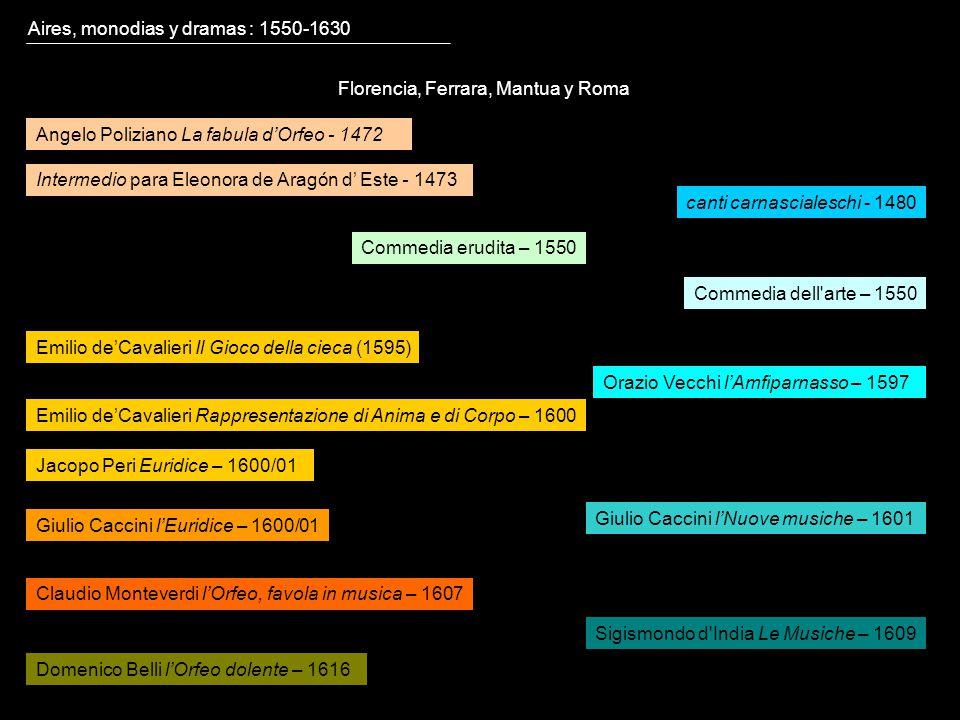 Aires, monodias y dramas : 1550-1630 Angelo Poliziano La fabula dOrfeo - 1472 Jacopo Peri Euridice – 1600/01 Giulio Caccini lEuridice – 1600/01 Commed