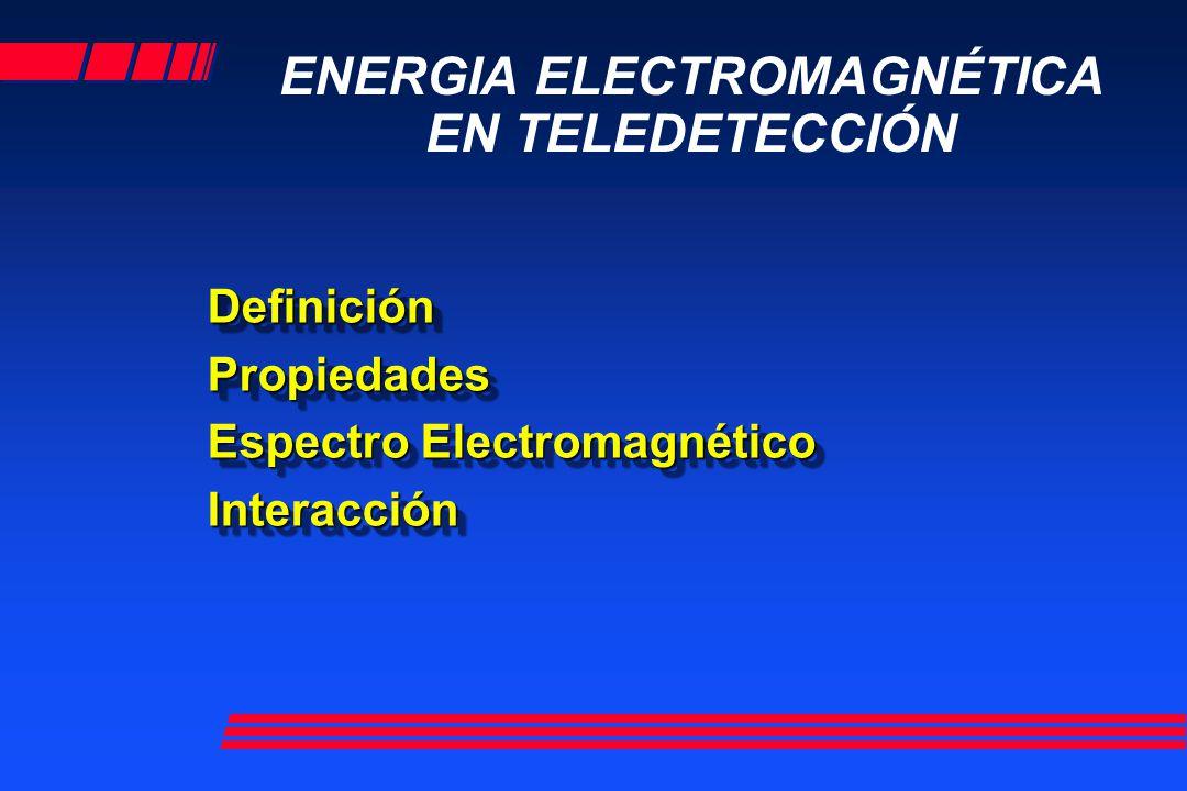 ENERGIA ELECTROMAGNÉTICA EN TELEDETECCIÓN DefiniciónPropiedades Espectro Electromagnético Interacción Definición Propiedades Espectro Electromagnético