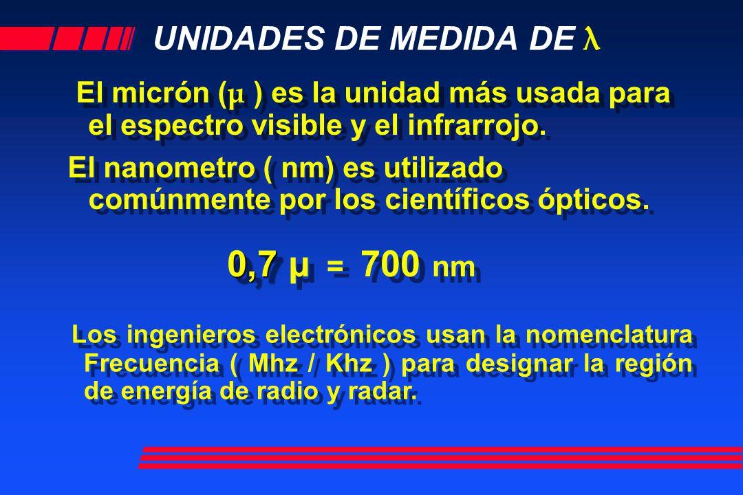 UNIDADES DE MEDIDA DE λ El micrón ( μ ) es la unidad más usada para el espectro visible y el infrarrojo. El nanometro ( nm) es utilizado comúnmente po