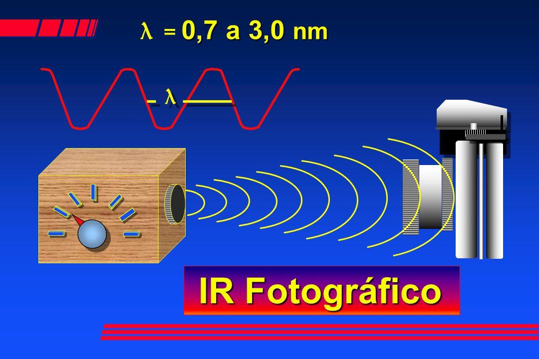 0,7 a 3,0 nm λ = 0,7 a 3,0 nm IR Fotográfico IR Fotográfico λ λ