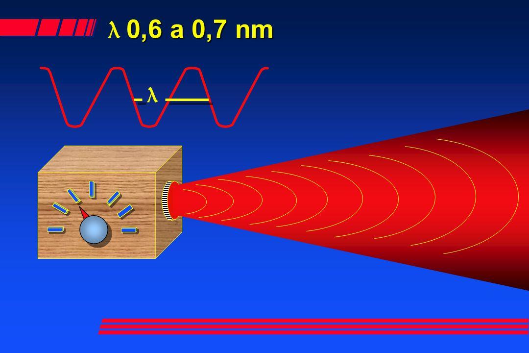 0,6 a 0,7 nm λ 0,6 a 0,7 nm λ