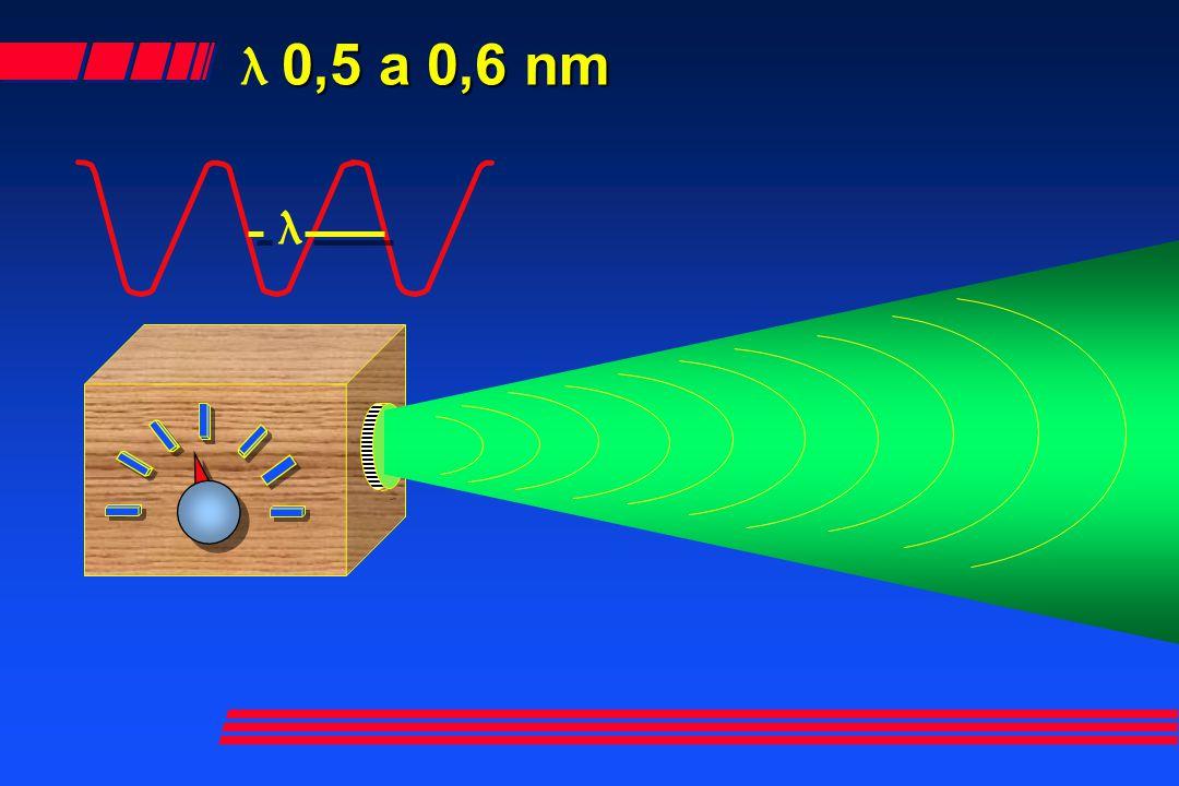 0,5 a 0,6 nm λ 0,5 a 0,6 nm λ