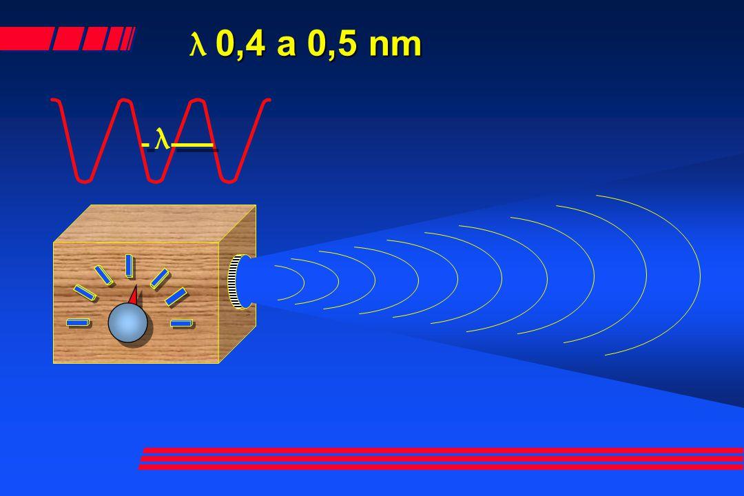 0,4 a 0,5 nm λ 0,4 a 0,5 nm λ
