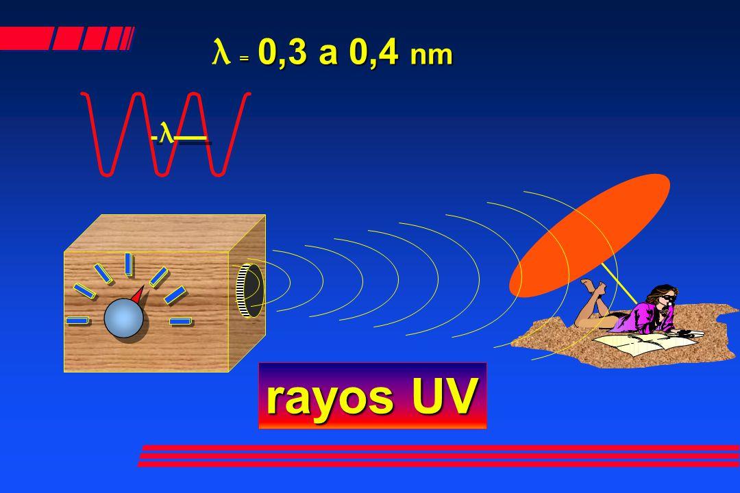 = 0,3 a 0,4 nm λ = 0,3 a 0,4 nm λ rayos UV