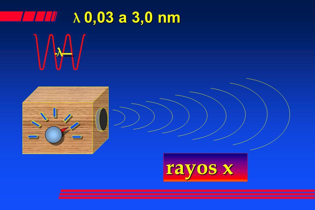 0,03 a 3,0 nm λ 0,03 a 3,0 nm λ rayos x