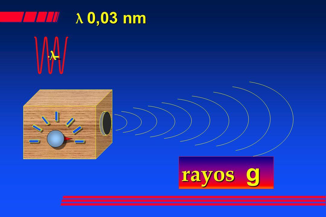 λ rayos g 0,03 nm λ 0,03 nm