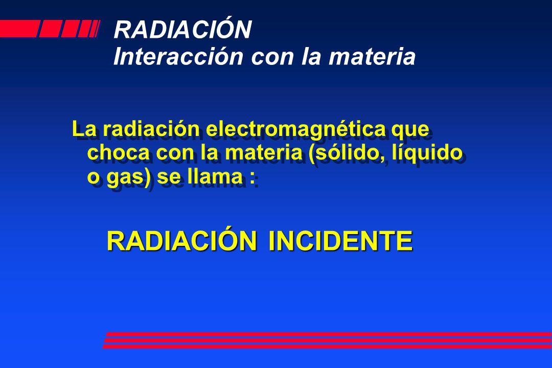RADIACIÓN Interacción con la materia La radiación electromagnética que choca con la materia (sólido, líquido o gas) se llama : RADIACIÓN INCIDENTE