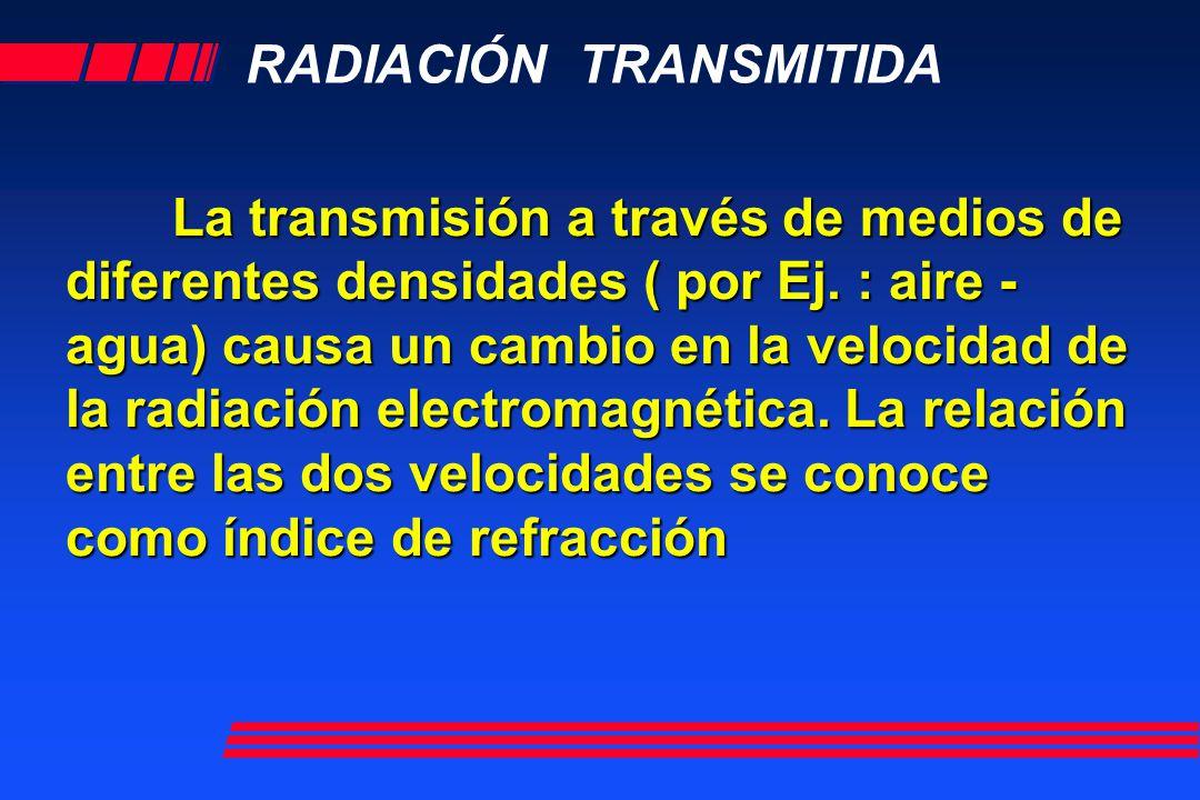 RADIACIÓN TRANSMITIDA La transmisión a través de medios de diferentes densidades ( por Ej. : aire - agua) causa un cambio en la velocidad de la radiac