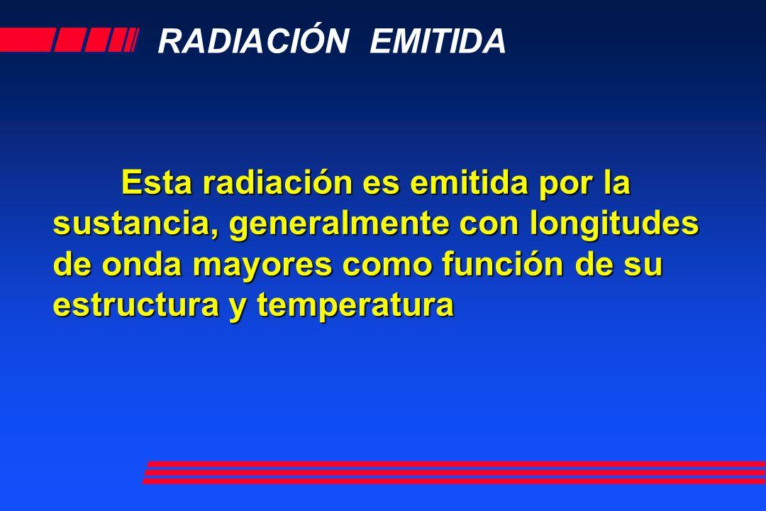 RADIACIÓN EMITIDA Esta radiación es emitida por la sustancia, generalmente con longitudes de onda mayores como función de su estructura y temperatura