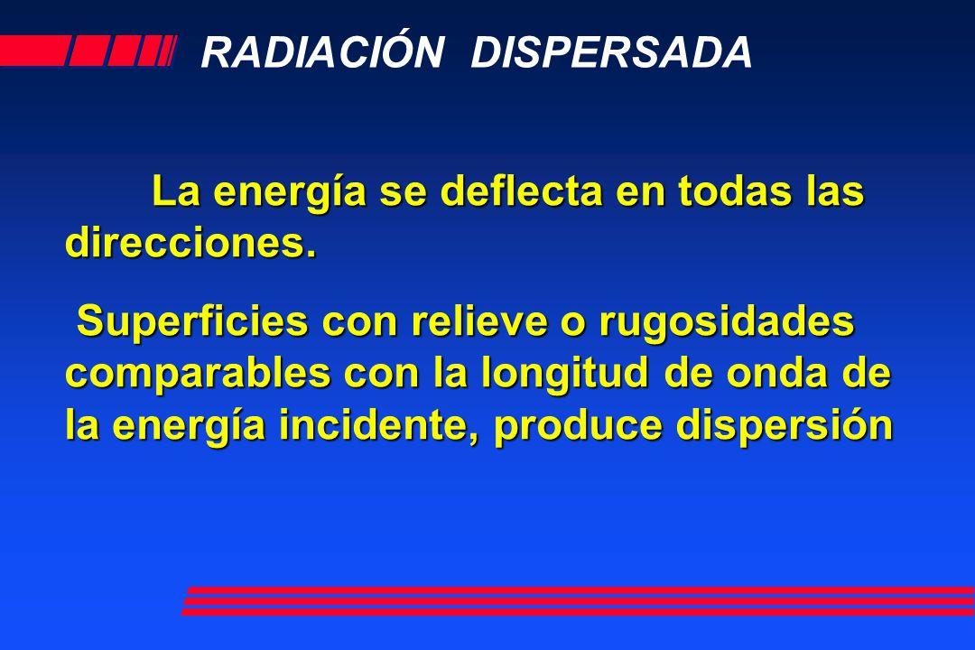 RADIACIÓN DISPERSADA La energía se deflecta en todas las direcciones. Superficies con relieve o rugosidades comparables con la longitud de onda de la