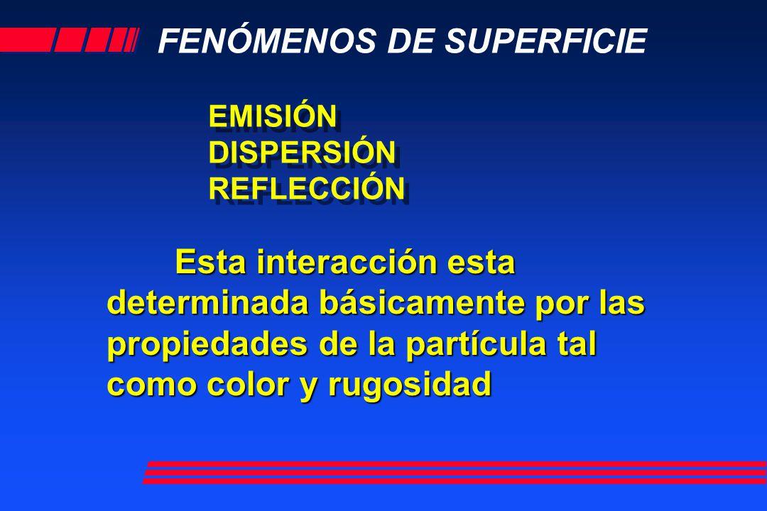 FENÓMENOS DE SUPERFICIE EMISIÓN DISPERSIÓN REFLECCIÓN EMISIÓN DISPERSIÓN REFLECCIÓN Esta interacción esta determinada básicamente por las propiedades