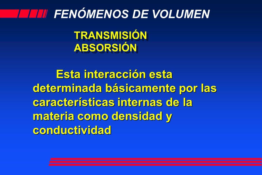 FENÓMENOS DE VOLUMEN TRANSMISIÓN ABSORSIÓN TRANSMISIÓN ABSORSIÓN Esta interacción esta determinada básicamente por las características internas de la