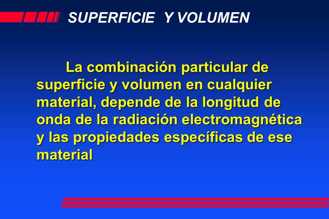 SUPERFICIE Y VOLUMEN La combinación particular de superficie y volumen en cualquier material, depende de la longitud de onda de la radiación electroma