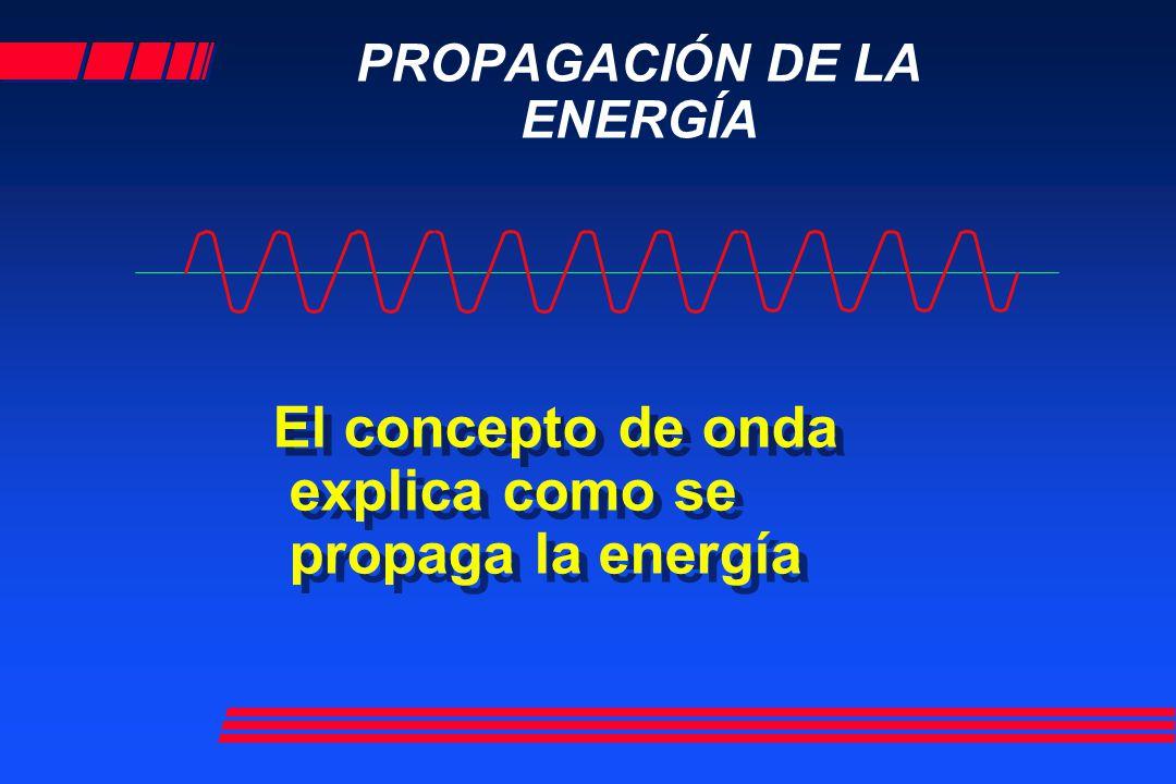 PROPAGACIÓN DE LA ENERGÍA El concepto de onda explica como se propaga la energía El concepto de onda explica como se propaga la energía