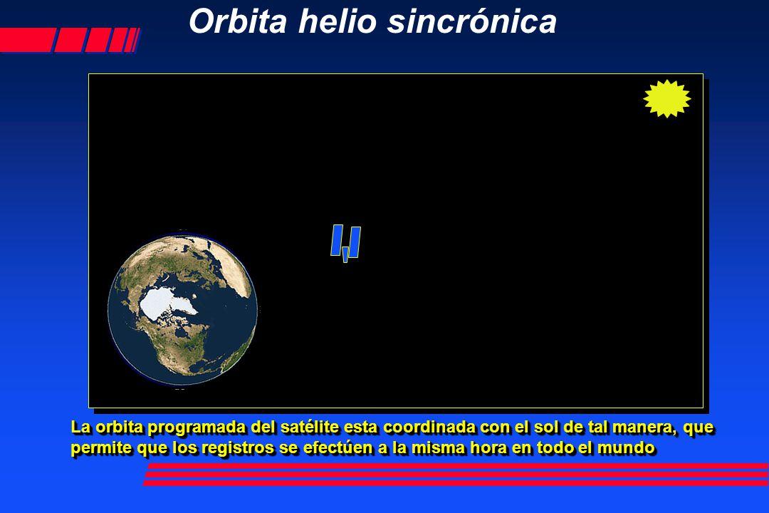La orbita programada del satélite esta coordinada con el sol de tal manera, que permite que los registros se efectúen a la misma hora en todo el mundo