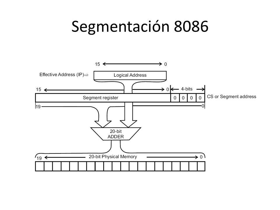 Segmentación 8086