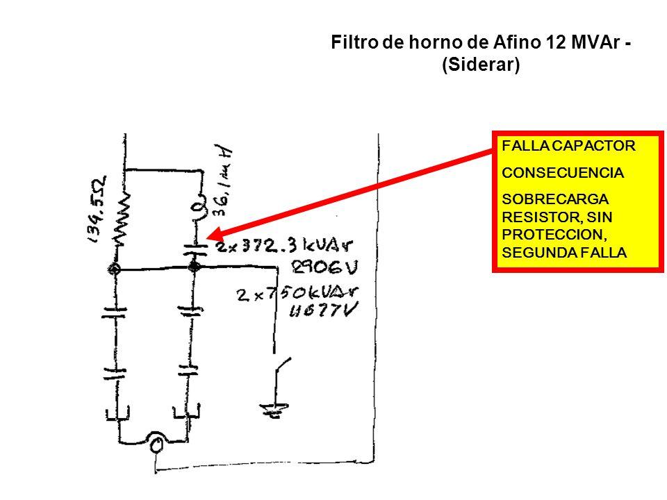 Filtro de horno de Afino 12 MVAr - (Siderar) FALLA CAPACTOR CONSECUENCIA SOBRECARGA RESISTOR, SIN PROTECCION, SEGUNDA FALLA