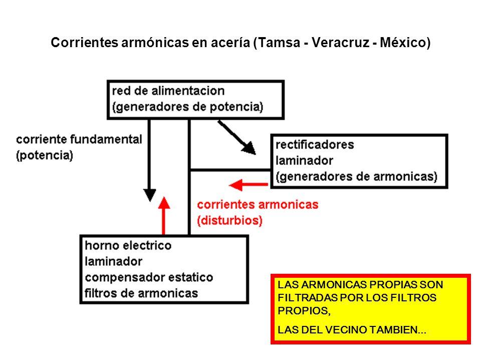 Corrientes armónicas en acería (Tamsa - Veracruz - México) LAS ARMONICAS PROPIAS SON FILTRADAS POR LOS FILTROS PROPIOS, LAS DEL VECINO TAMBIEN...