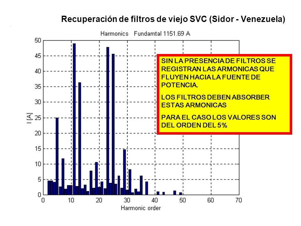 Recuperación de filtros de viejo SVC (Sidor - Venezuela) SIN LA PRESENCIA DE FILTROS SE REGISTRAN LAS ARMONICAS QUE FLUYEN HACIA LA FUENTE DE POTENCIA