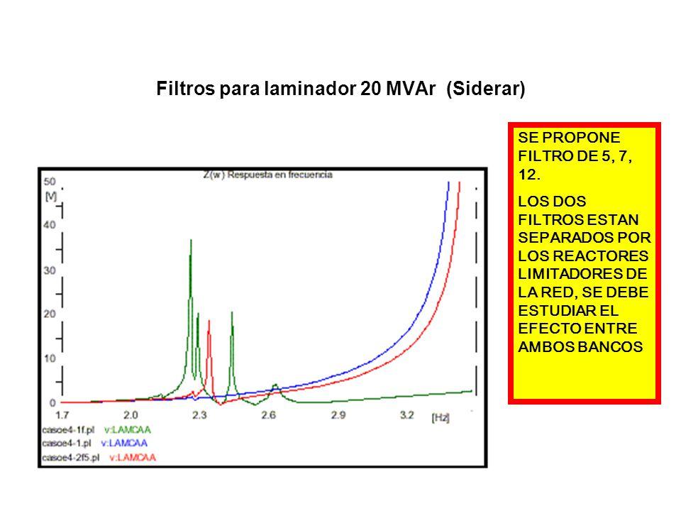 Filtros para laminador 20 MVAr (Siderar) SE PROPONE FILTRO DE 5, 7, 12. LOS DOS FILTROS ESTAN SEPARADOS POR LOS REACTORES LIMITADORES DE LA RED, SE DE
