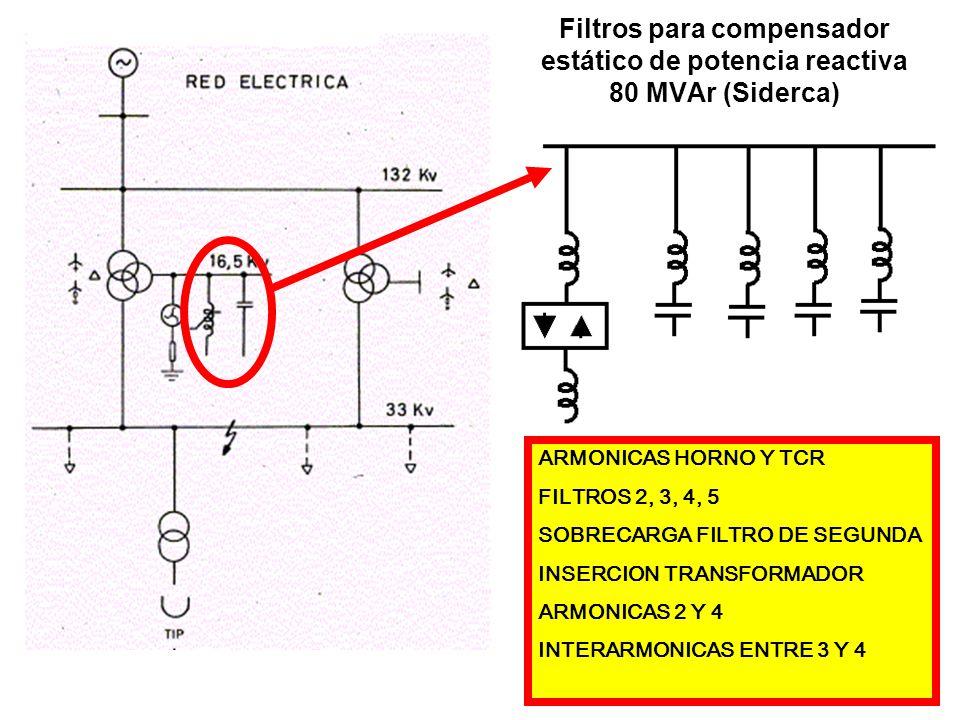 Filtros para compensador estático de potencia reactiva 80 MVAr (Siderca) ARMONICAS HORNO Y TCR FILTROS 2, 3, 4, 5 SOBRECARGA FILTRO DE SEGUNDA INSERCI