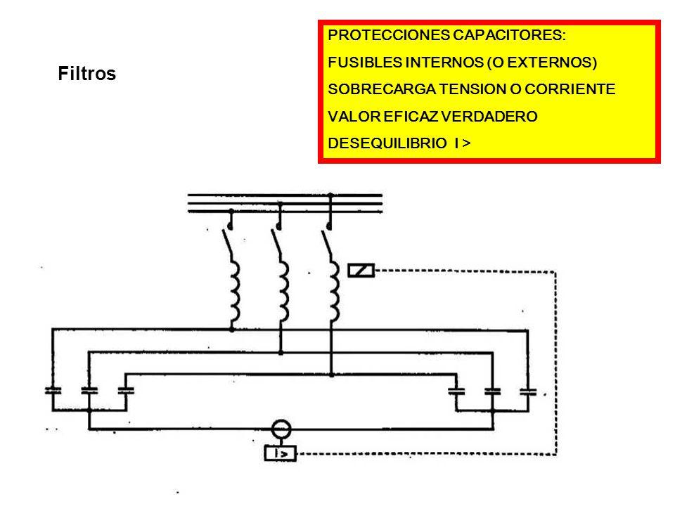 Filtros PROTECCIONES CAPACITORES: FUSIBLES INTERNOS (O EXTERNOS) SOBRECARGA TENSION O CORRIENTE VALOR EFICAZ VERDADERO DESEQUILIBRIO I >