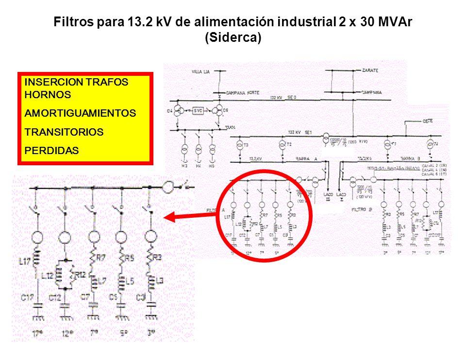 Capacitores de compensación del factor de potencia 10 MVAr (Propulsora) INSERCION CAPACITORES MT OSCILACIONES AMPLIFICADAS EN BT SI HAY CAPACITORES EN MEDIA MT, CONVIENE EVITARLOS EN BT NO SE DEBE HACER COMPENSACION INDISCRIMINADA
