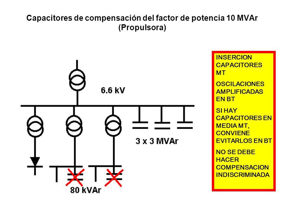 Capacitores de compensación del factor de potencia 10 MVAr (Propulsora) CONSECUENCIA DE INSERCION CAPACITORES MT OBSERVENSE LAS OSCILACIONES DE TENSION EN BT SE REPRODUCEN AMPLIFICADAS
