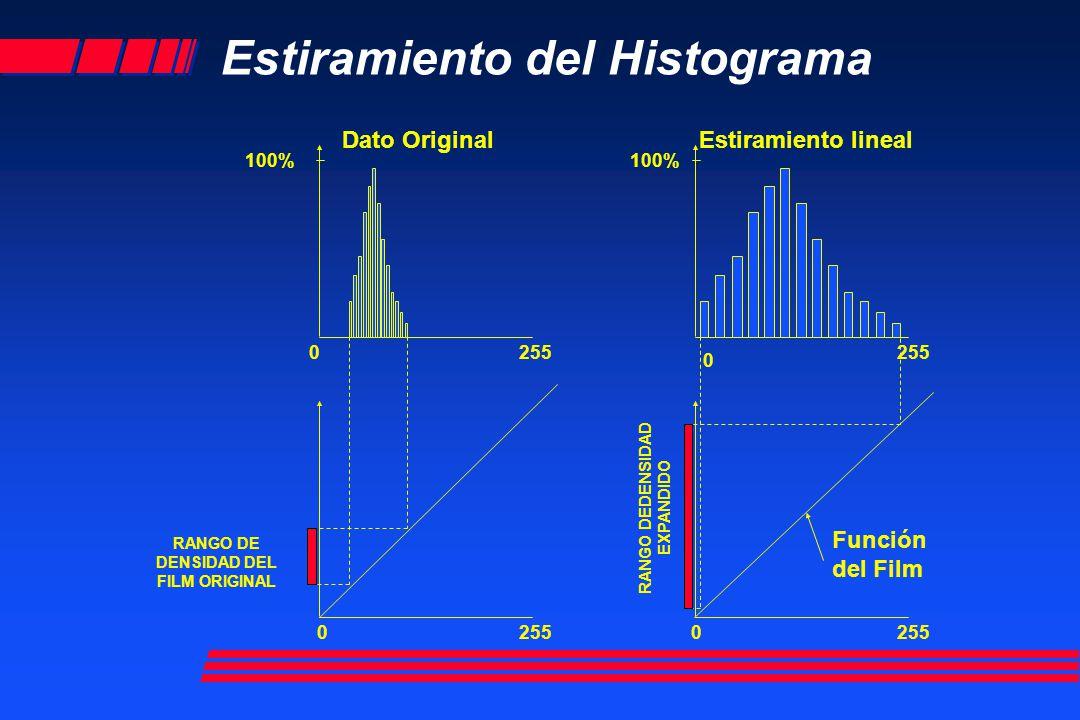 0255 100% 255 00 0 RANGO DE DENSIDAD DEL FILM ORIGINAL RANGO DEDENSIDAD EXPANDIDO Estiramiento del Histograma Dato OriginalEstiramiento lineal 100% Función del Film