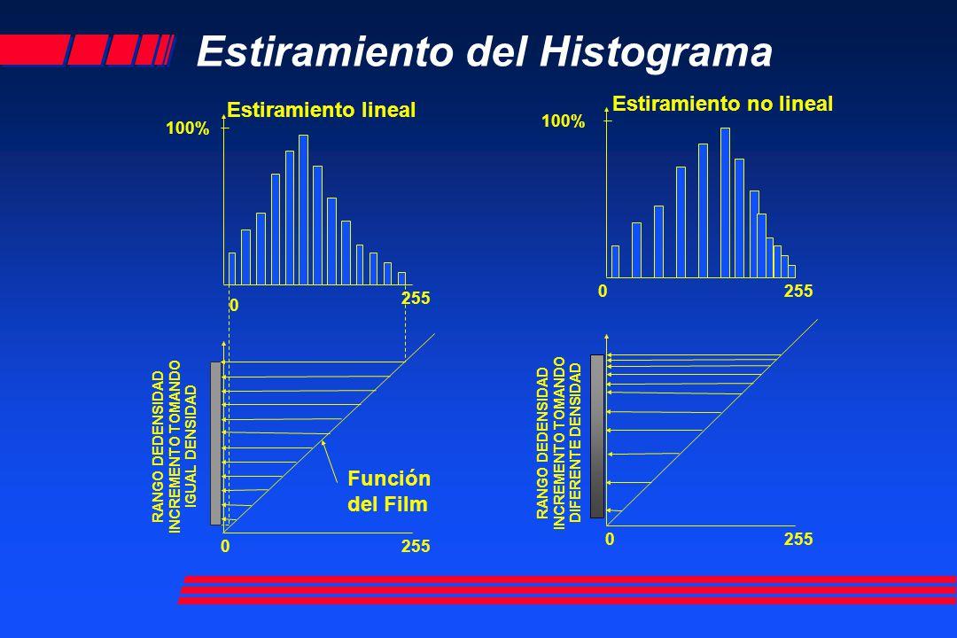 Estiramiento del Histograma 0255 100% 2550 0 0 Estiramiento lineal 100% Función del Film Estiramiento no lineal RANGO DEDENSIDAD INCREMENTO TOMANDO IGUAL DENSIDAD RANGO DEDENSIDAD INCREMENTO TOMANDO DIFERENTE DENSIDAD