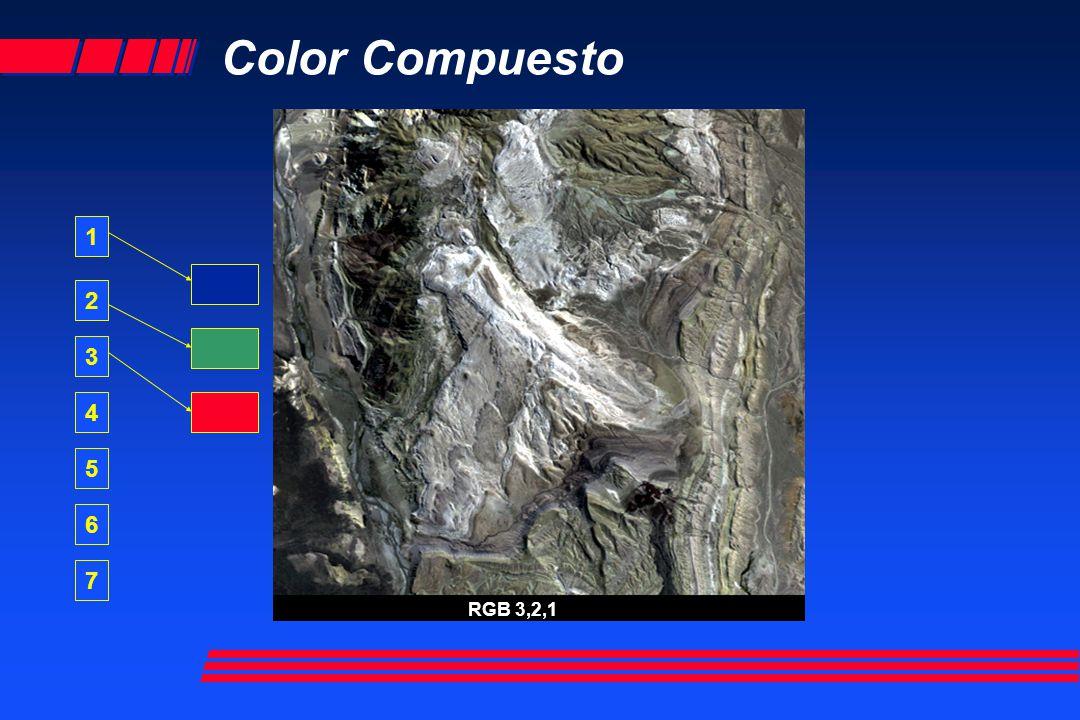 Color Compuesto 1 2 3 4 5 6 7 RGB 5,3,1