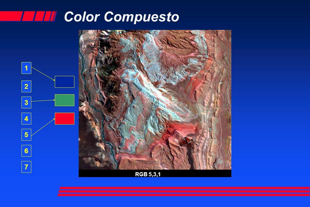 1 2 3 4 5 6 7 RGB 4,3,1 Color Compuesto