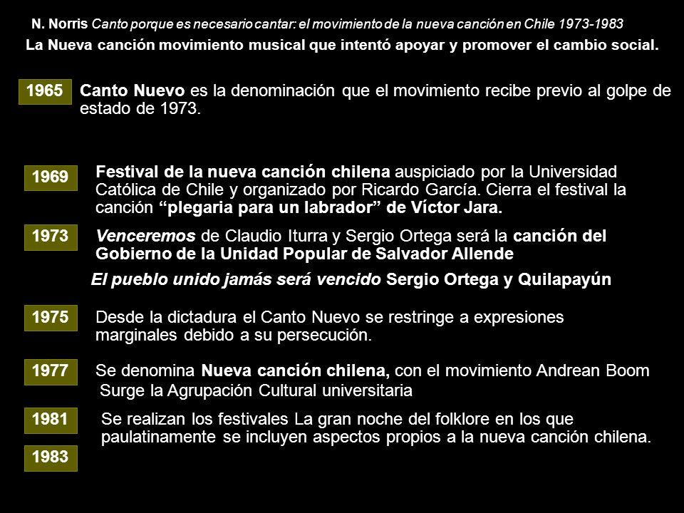Historia de la música II FBA/UNLP Brunner estructura del espacio público esfera donde el pueblo puede intercambiar ideas en efecto, desde el caso más molecular, tal como la conversación cara a cara, a las instancias masivas, tal como la comunicación organizada mediante radio, prensa y televisión, la dimensión comunicativa de la sociedad chilena fue radicalmente transformada (a partir del golpe militar de 1973).