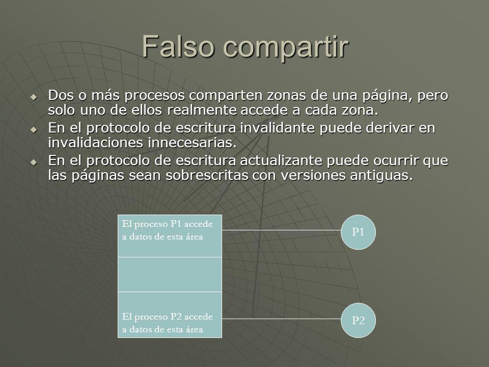 Falso compartir Dos o más procesos comparten zonas de una página, pero solo uno de ellos realmente accede a cada zona. Dos o más procesos comparten zo