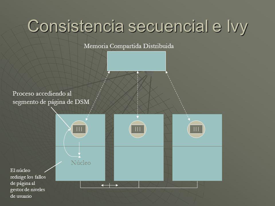 Consistencia secuencial e Ivy Núcleo Memoria Compartida Distribuida Proceso accediendo al segmento de página de DSM El núcleo redirige los fallos de página al gestor de niveles de usuario