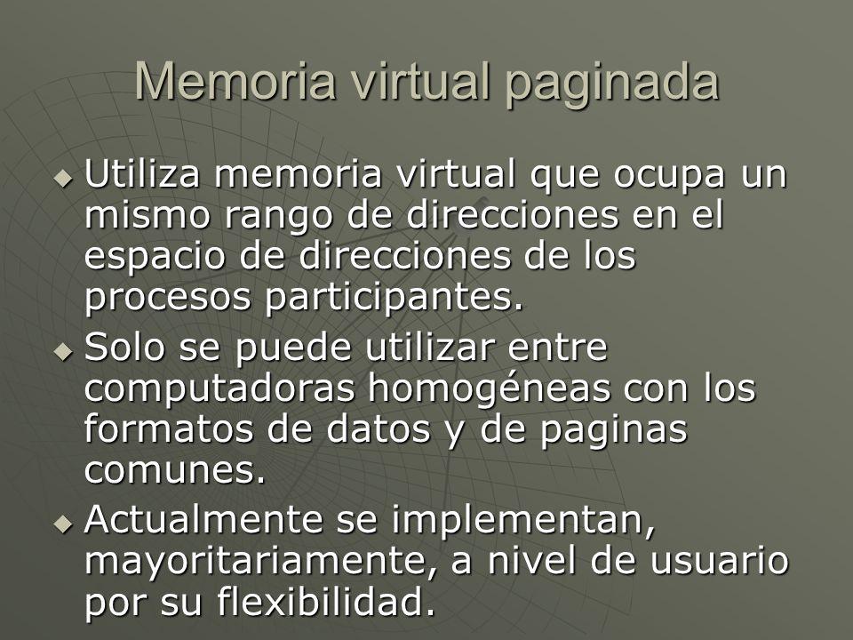 Memoria virtual paginada Utiliza memoria virtual que ocupa un mismo rango de direcciones en el espacio de direcciones de los procesos participantes.