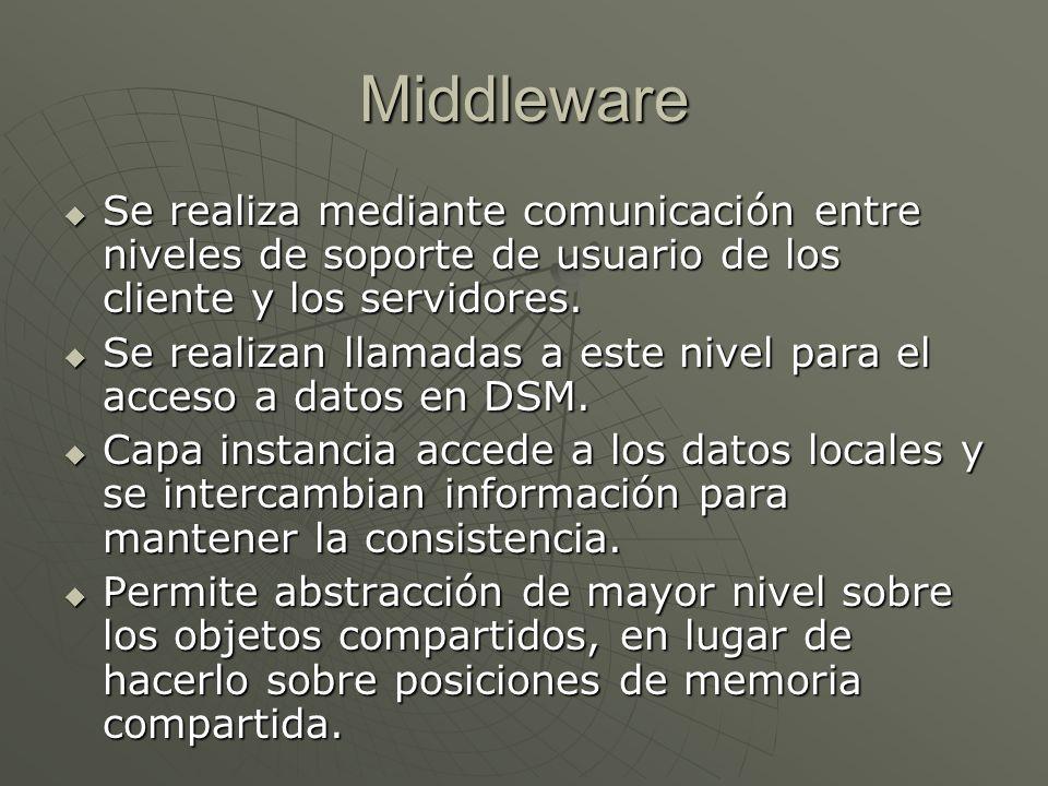 Middleware Se realiza mediante comunicación entre niveles de soporte de usuario de los cliente y los servidores. Se realiza mediante comunicación entr