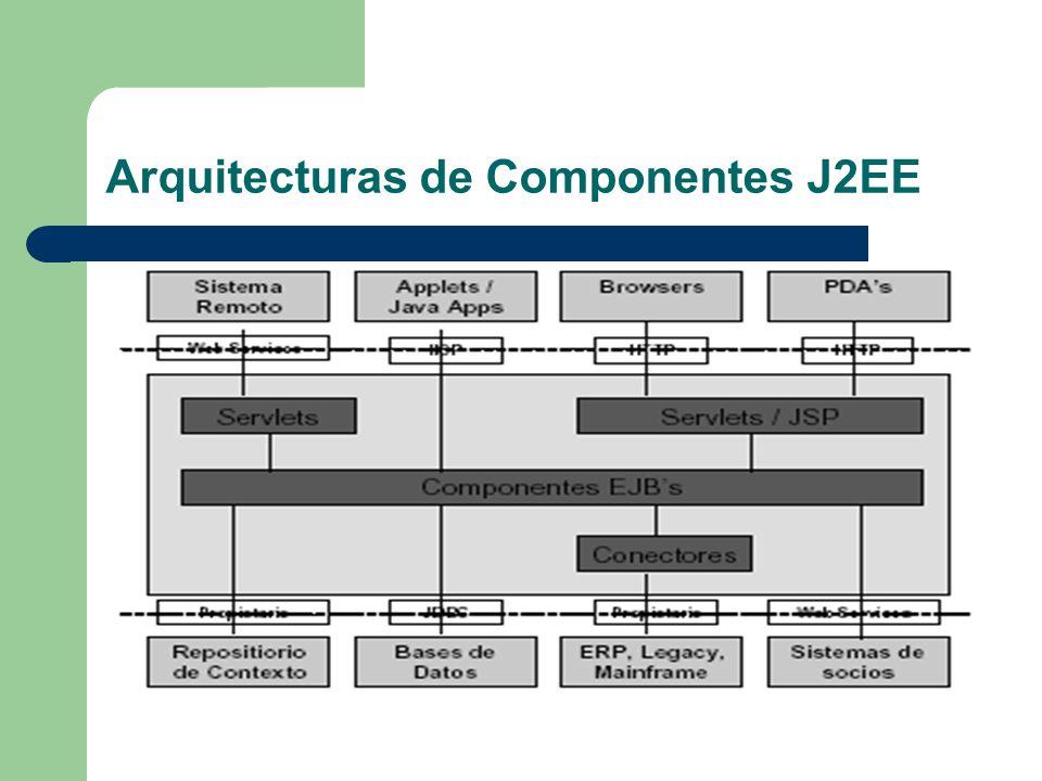 Arquitecturas de Componentes J2EE