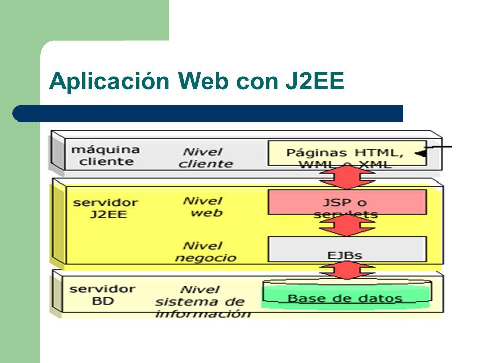 Aplicación Web con J2EE