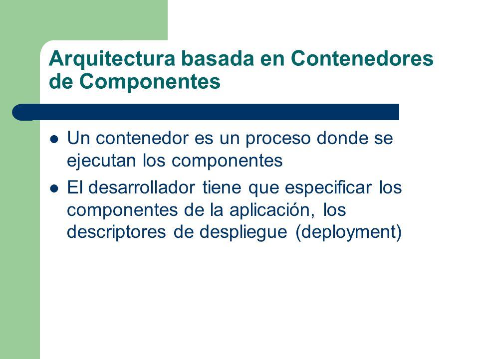 Arquitectura basada en Contenedores de Componentes Un contenedor es un proceso donde se ejecutan los componentes El desarrollador tiene que especifica