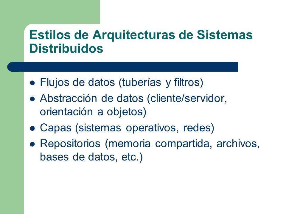 Estilos de Arquitecturas de Sistemas Distribuidos Flujos de datos (tuberías y filtros) Abstracción de datos (cliente/servidor, orientación a objetos)