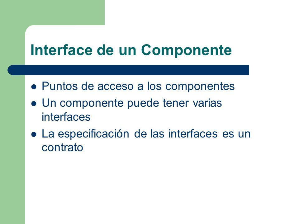 Interface de un Componente Puntos de acceso a los componentes Un componente puede tener varias interfaces La especificación de las interfaces es un co
