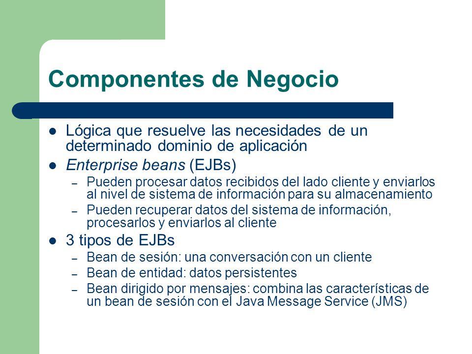 Componentes de Negocio Lógica que resuelve las necesidades de un determinado dominio de aplicación Enterprise beans (EJBs) – Pueden procesar datos rec