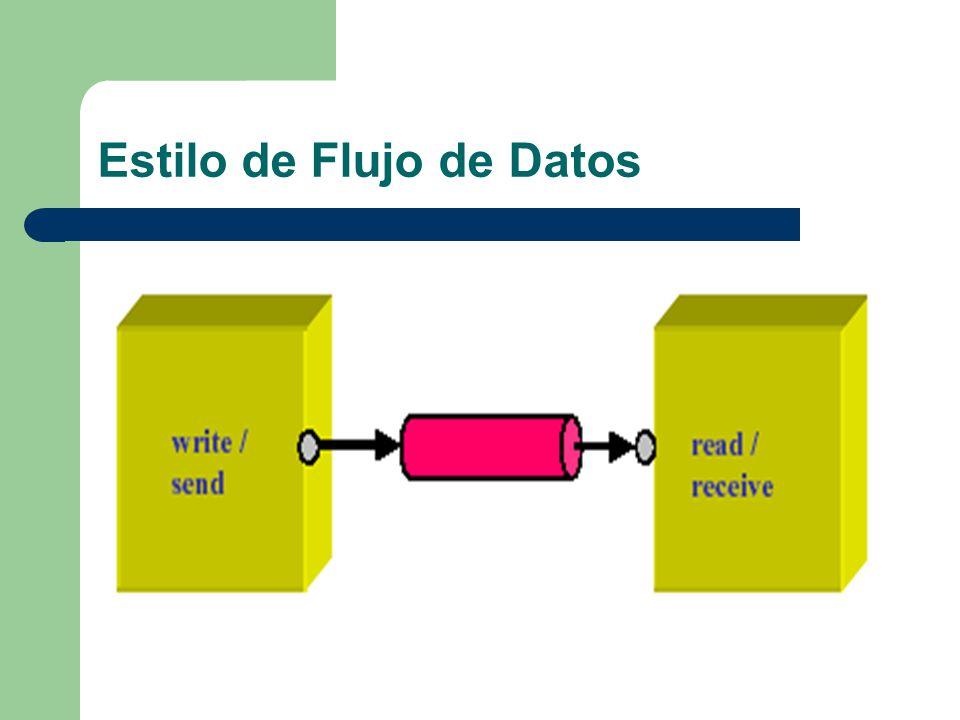 Estilo de Flujo de Datos