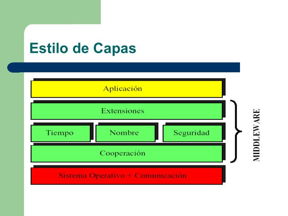 Arquitectura basada en Contenedores de Componentes Un contenedor es un proceso donde se ejecutan los componentes El desarrollador tiene que especificar los componentes de la aplicación, los descriptores de despliegue (deployment)