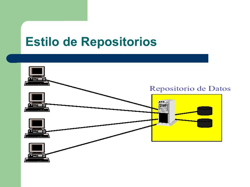 Componentes de Negocio Lógica que resuelve las necesidades de un determinado dominio de aplicación Enterprise beans (EJBs) – Pueden procesar datos recibidos del lado cliente y enviarlos al nivel de sistema de información para su almacenamiento – Pueden recuperar datos del sistema de información, procesarlos y enviarlos al cliente 3 tipos de EJBs – Bean de sesión: una conversación con un cliente – Bean de entidad: datos persistentes – Bean dirigido por mensajes: combina las características de un bean de sesión con el Java Message Service (JMS)