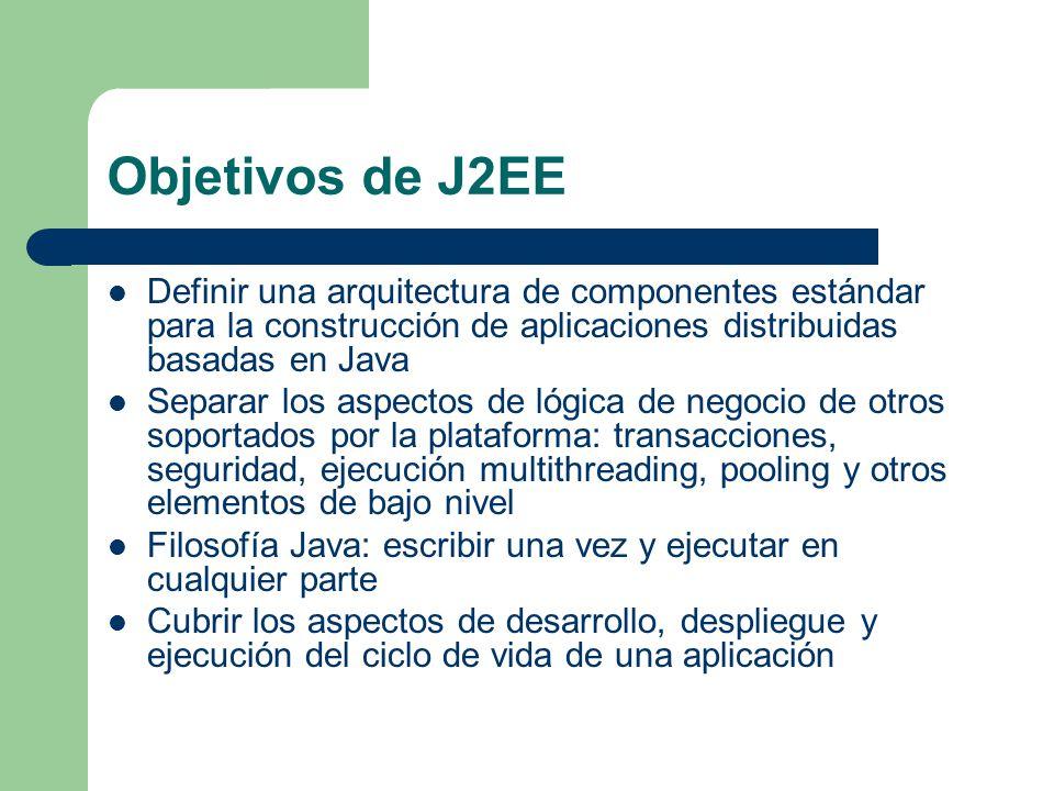 Objetivos de J2EE Definir una arquitectura de componentes estándar para la construcción de aplicaciones distribuidas basadas en Java Separar los aspec