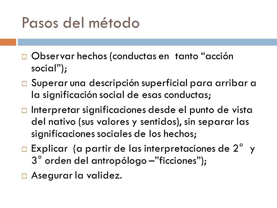 Pasos del método Observar hechos (conductas en tanto acción social); Superar una descripción superficial para arribar a la significación social de esa