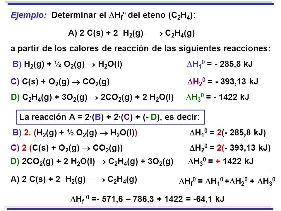 B) Zn(s) + ½ O 2 (g) ZnO(s) H 1 0 = - 83 kcal Ejemplo: Calcular el calor de reacción del proceso A) ZnO(s) + CO(g) Zn(g) + CO 2 (g) a partir de los siguientes datos: La reacción A = (- B) + (C) + (D), es decir: B) ZnO (s) Zn(s) + ½ O 2 (g) H 1 0 = + 83 kcal A) ZnO(s) + CO(g) Zn(g) + CO 2 (g) H R 0 = H 1 0 + H 2 0 + H 3 0 H 0 = 83 kcal + 32 kcal + (-68 kcal) = 47 kcal C) Zn(s) Zn (g) H 2 0 = + 32 kcal D) CO(g) + 1/2O 2 (g) CO 2 (g) H 3 0 = - 68 kcal C) Zn(s) Zn (g) H 2 0 = + 32 kcal D) CO(g) + 1/2O 2 (g) CO 2 (g) H 3 0 = - 68 kcal